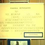 PC070032 150x150 Студенти відвідали Музей визвольної боротьби України